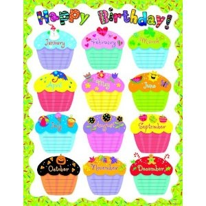 Classroom Birthday Chart. I have this in my classroom.