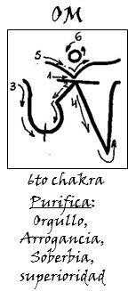REIKI TIBETANO TANTRICO. OM: 6to Chakra, color Blanco. Purifica:Orgullo, Arrogancia, Soberbia, Superioridad. BUDDHA (Vairocana), Elemento (Tierra).  El Veneno del Orgullo contrarrestado por la sabiduría de la IGUALDAD de Ratnasambhava.