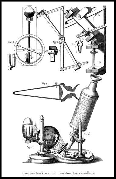 Figure Diagram - Robert Hooke Micrographia, Robert Hooke Microscope,Resources for Robert Hooke Father of Microscopy History, Pictures of Robert Hooke Microscope,Parts of the Microscope explained Who is Robert Hooke Micrographia Free Science Printables