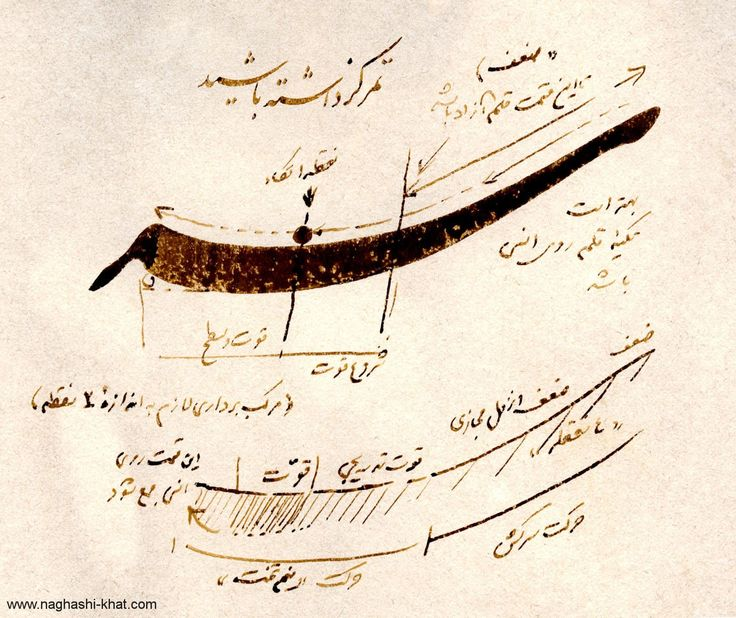 Best ebooks for learning arabic images on pinterest