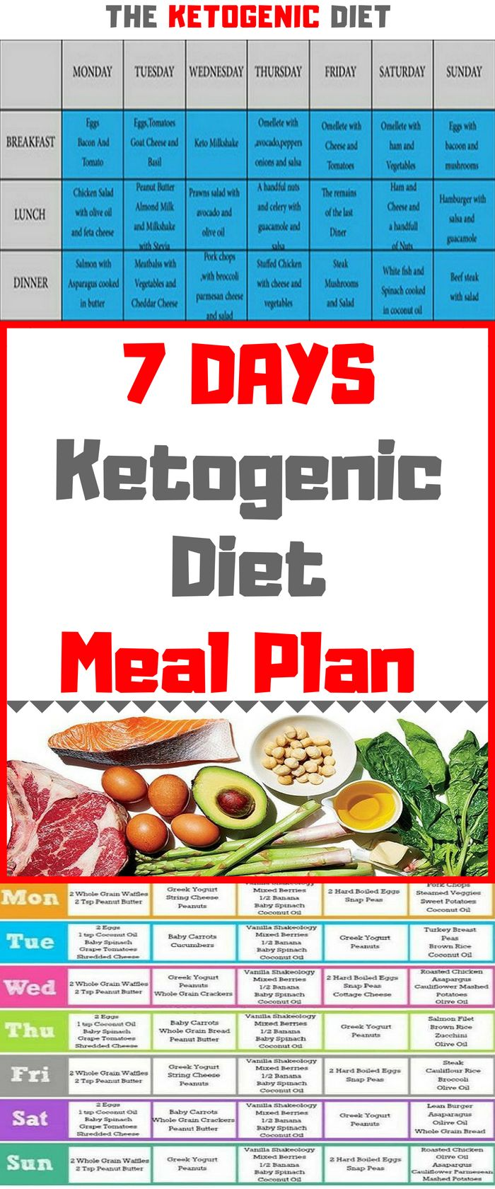 After All You Will See That The Diet Is Not So Strict And Allows You To Eat Many Foods That You Love Just Ketogenic Diet Meal Plan 7 Day Diet