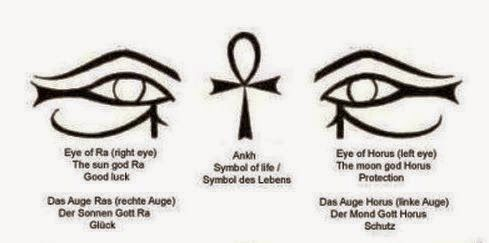 egyptian eye tattoos