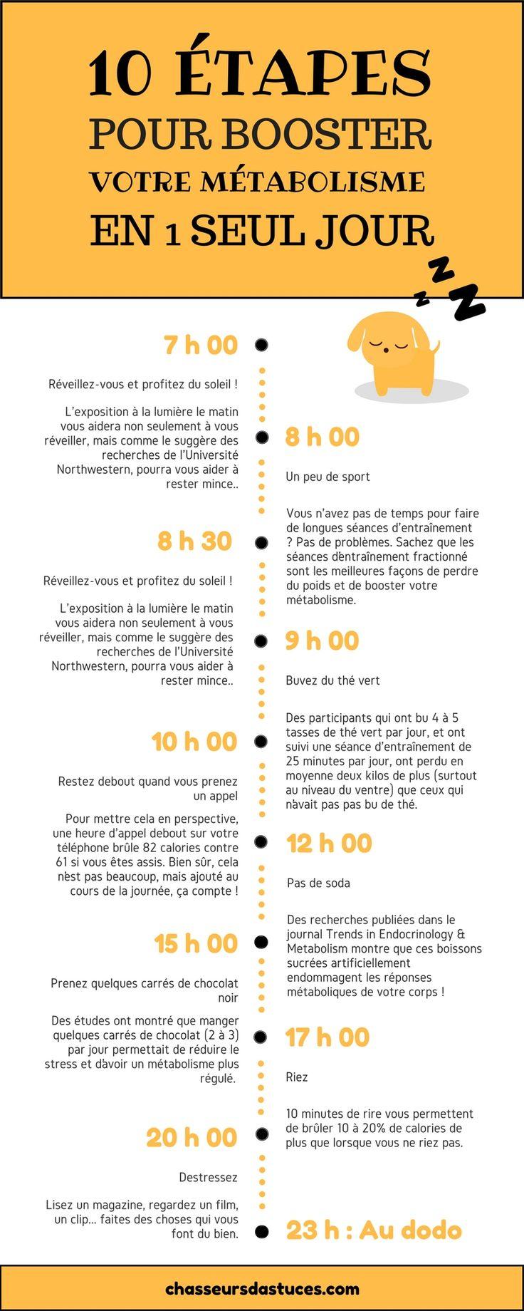 10 ETAPES POUR BOOSTER VOTRE METABOLISME EN 1 SEUL JOUR..