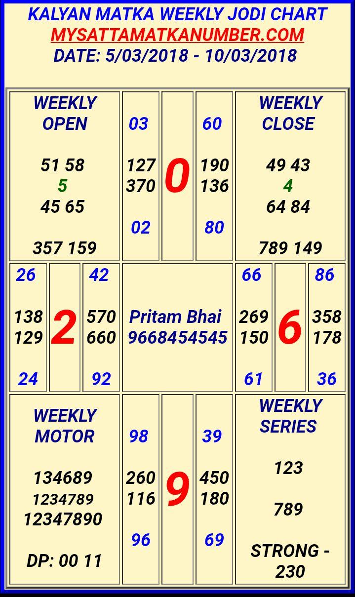 Bright Kalyan Mix Chart 2020 in 2020 | Kalyan tips, Kalyan ...