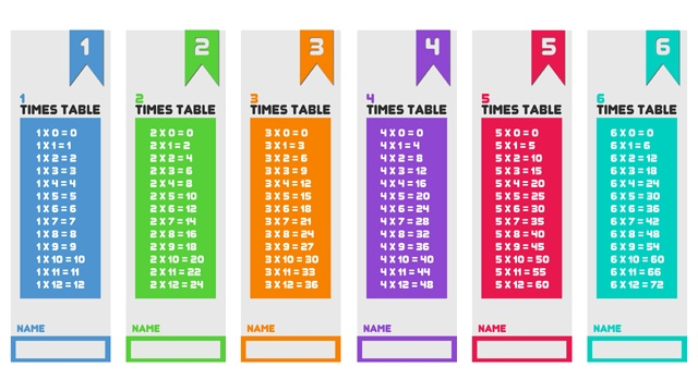Times Table Bookmarks Vol 2 Paperzip Teaching Resources