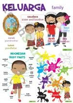 Indonesian LOTE Posters Teaching Resource