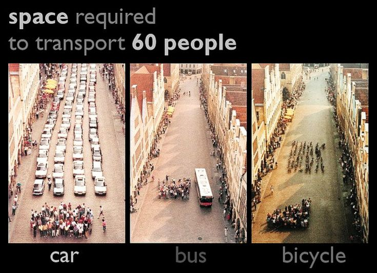 Bildresultat för car space buss bike picture