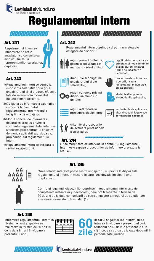 Infografic: Regulament intern al companiilor #regulamentintern, #legislatiamuncii, #codulmuncii