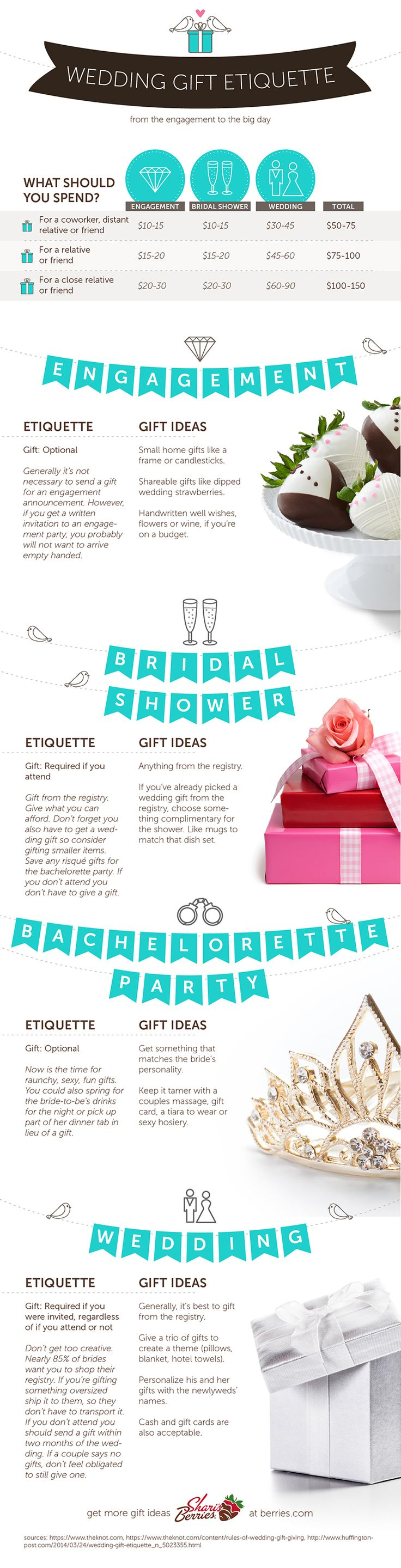 Wedding Gift Guide and Etiquette - Do I need a gift for the bridal shower and the wedding? How much should I spend? What gift should I give for an engagement party? What if the couple says no gifts? Of course now that we reminded you, you're probably trying to think up an excuse to skip the celebrations, or excuses, 'cause you'll need three or four. But, never fear, our wedding guide is here! It has all the answers and tips you need to sail through the season like a gifting pro.