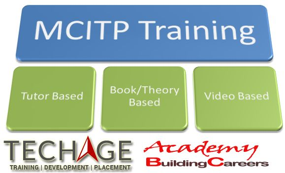 TechAge Academy offer for MCITP Summer Training Intenrship Program in Noida, Delhi, Faridabad, Agra.Call for more details:- +91-9212043532, +91-9212063532 Visit:-  http://www.techageacademy.com/category/courses/mcitp/