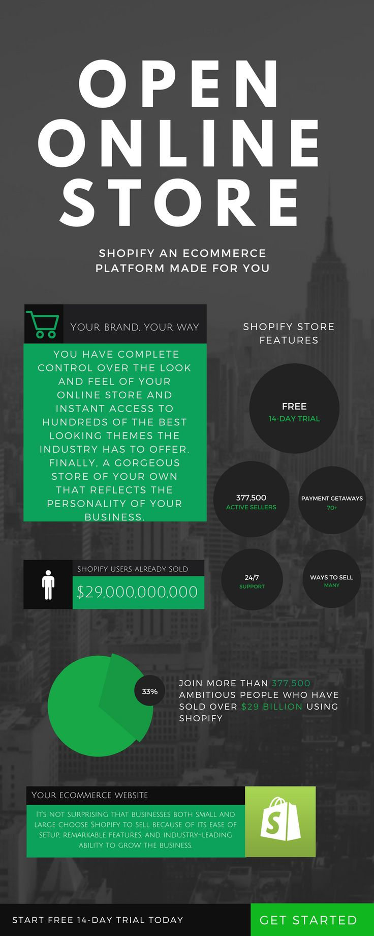 You have complete control over the look and feel of your online store and instant access to hundreds of the best looking themes the industry has to offer. Finally, a gorgeous store of your own that reflects the personality of your business. Join more than 377,500 ambitious people who have sold over $29 billion using Shopify. Start Your Free 14-day Trial Today! http://1.shopifytrack.com/aff_c?offer_id=2&aff_id=20035