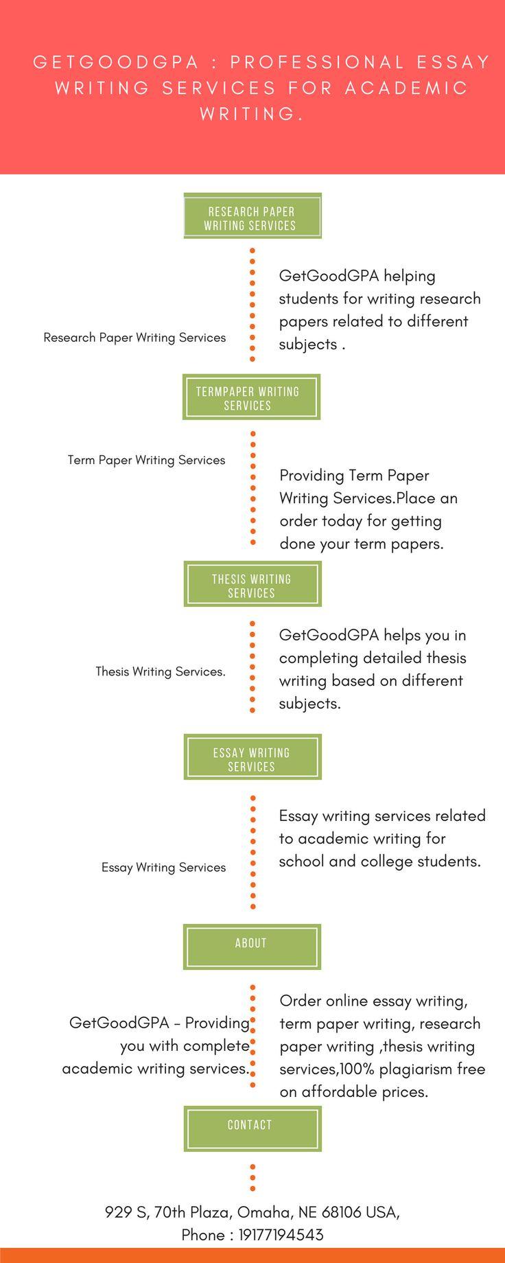 A aaa resume  writing service