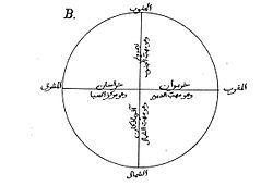 Al-Biruni - Wikipedia