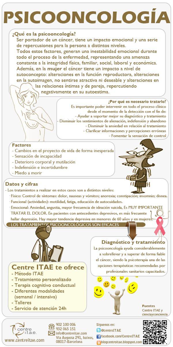 Infografía sobre la psicooncología