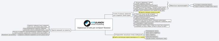 Сервисные email-письма для интернет-бизнеса #kirulanov #makerrs #email #emailmarketing #emarketing #internetmarketing #ecommerce