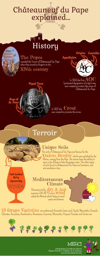 You have always hought that #ChateauneufduPape wines were complicated? Then just visualize this #infograhics and you will know everything within 2 minutes only.