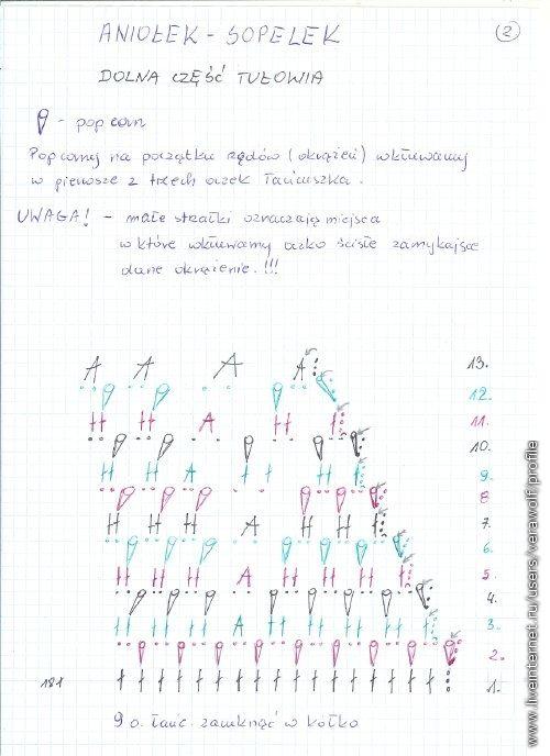 Mam chwilkę więc znów wpadam;)  Aniołek robiony na szydełku.   Jak widzicie rozpiska zrobiona jest po polsku i próbowałam zaleźć jej autorkę...