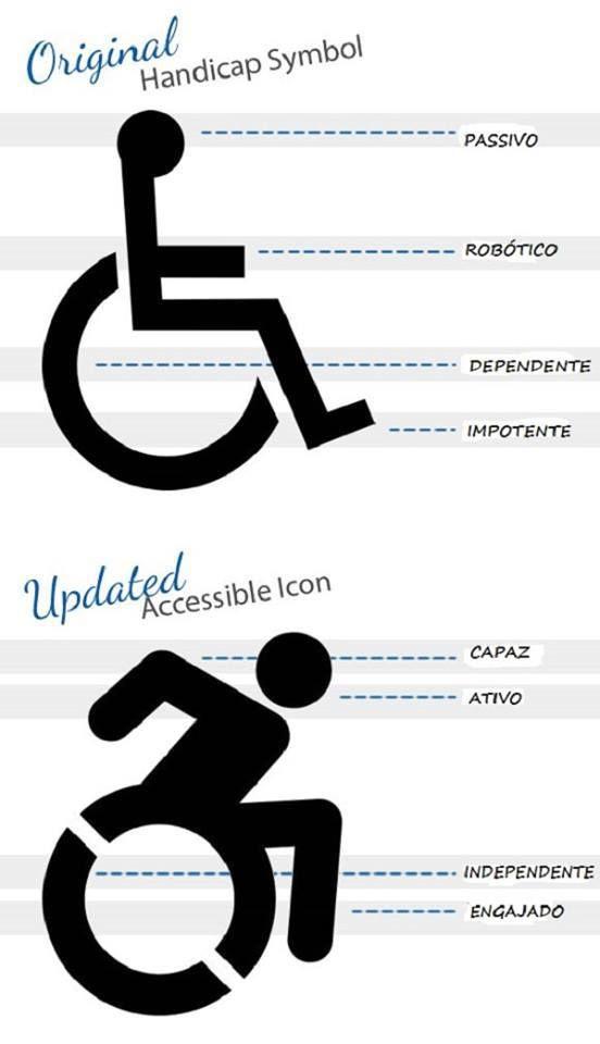 Nova York adota novo símbolo internacional de acessibilidade
