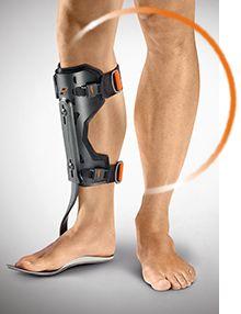 Sporlastic - Orthesen und Bandagen