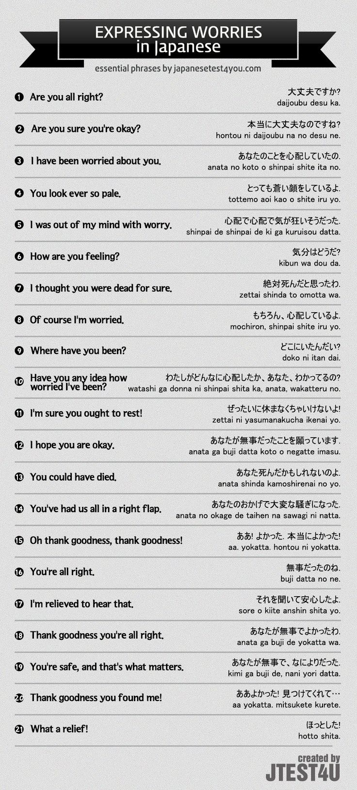 Infographic: how to express worries in Japanese. http://japanesetest4you.com/infographic-express-worries-japanese/