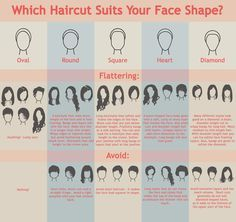 which-haircut-suits-your-face-shape_518e4d9cbc8db.jpg (1240×1170)