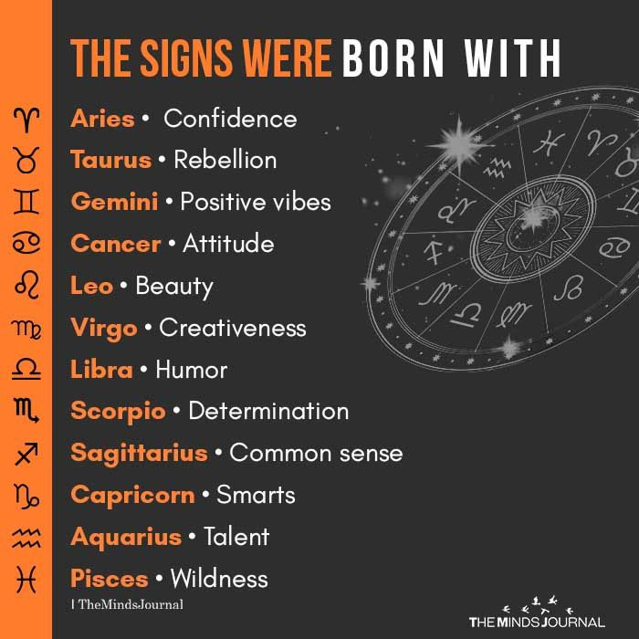 The Signs Were Born With Zodiac Quotes Signs Gemini