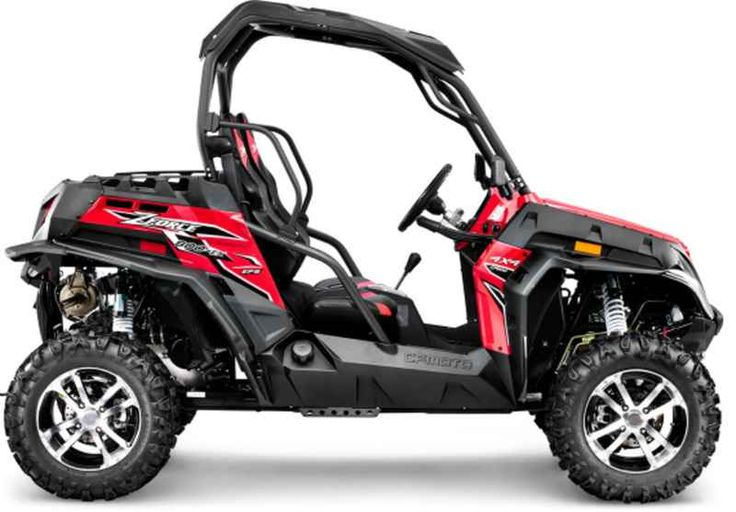 17 best ideas about razor side by side on pinterest rzr 1000 rzr 1000 4 seater and 4 wheelers. Black Bedroom Furniture Sets. Home Design Ideas