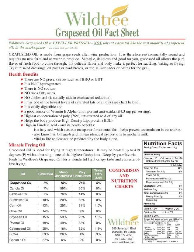 Wildtree Grapeseed Oil Fact Sheet Olive Oil vs Grapeseed vs Coconut Oil health benefits www.mywildtree.com/LauraMagee