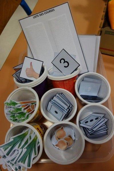 Voici, un peu tard, désolée, par rapport à ta progression et le thème de la soupe, une proposition de jeu mathématique pour aborder les quantités et les représentations des petits nombres en PS. J'ai réalisé en classe toutes les séances avec beaucoup...