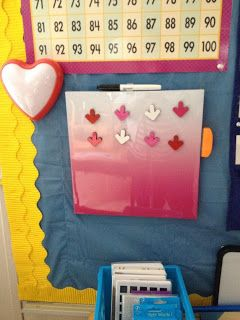 Easy behavior management scoreboard to go along with whole brain teaching rules