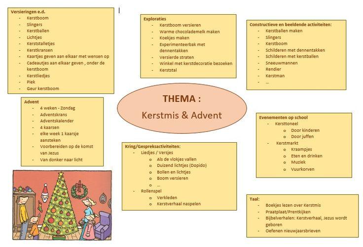 Brainstorm Kerst & Advent