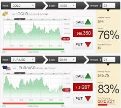 Islamic binary options account free no deposit