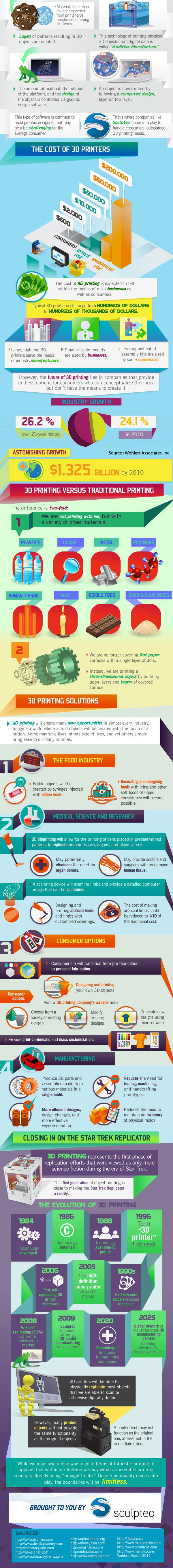 3D printing or additive manufacturing is a process of making three dimensional solid objects from a digital file.