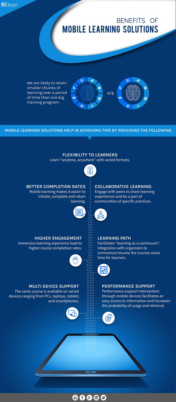 Benefits of Mobile Learning Solutions Infographic - http://elearninginfographics.com/mobile-learning-solutions-infographic/