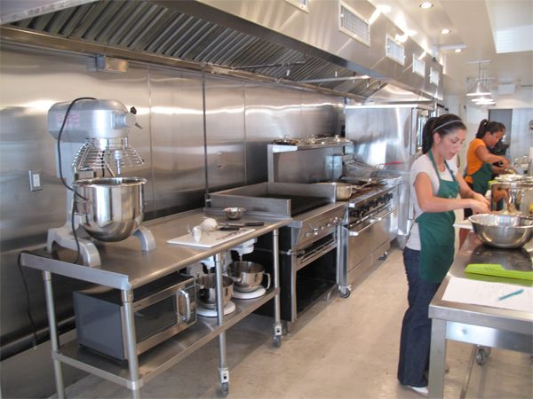 I Want That Counter Top Mixer! Commercial Kitchens