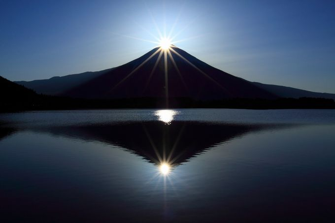 ダイヤモンド富士と、逆さ富士の条件が一緒に揃うとこうなります。富士山自体に見られるものと、水面に映るダイヤモンド富士と2つあるため、その名も「ダブルダイヤモンド富士」。