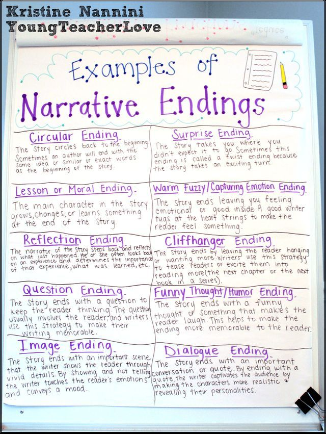 Writing Narrative Endings | Technology | Narrative writing, Personal