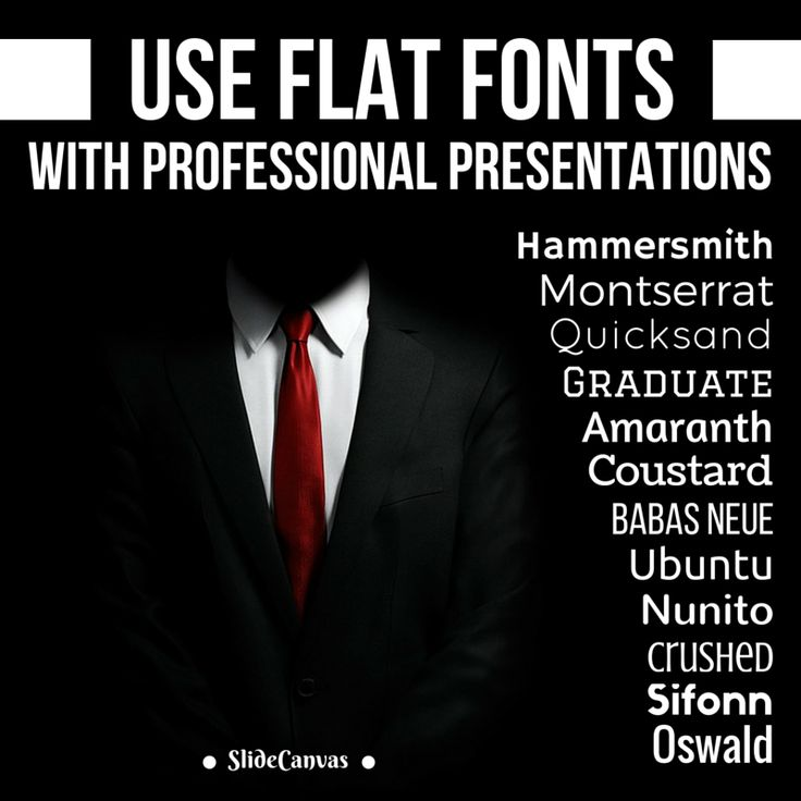 powerpoint presentation assignments