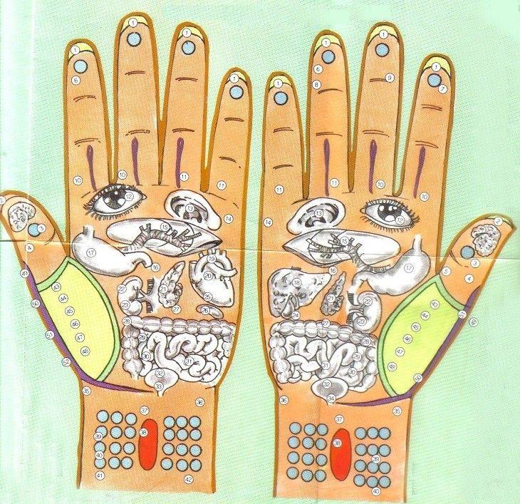 basınç noktaları ve ayak parmakları