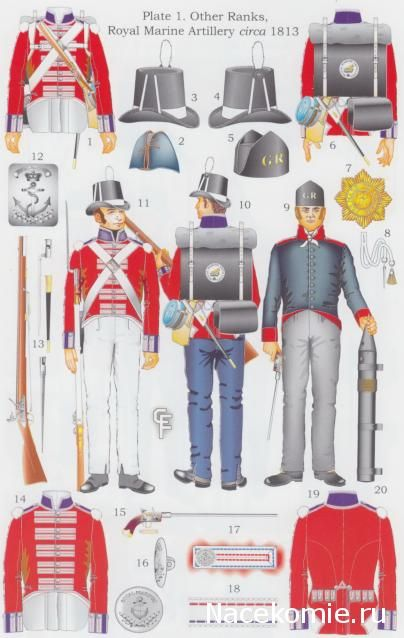 Uniforms of the Royal Marine Artillery, circa 1813