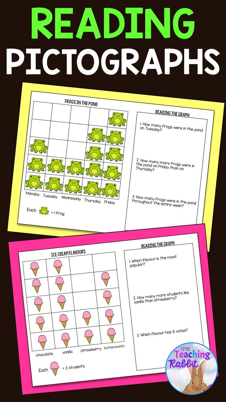 Reading Pictographs Pictograph Math Activities Elementary 1st Grade Math [ 1308 x 736 Pixel ]