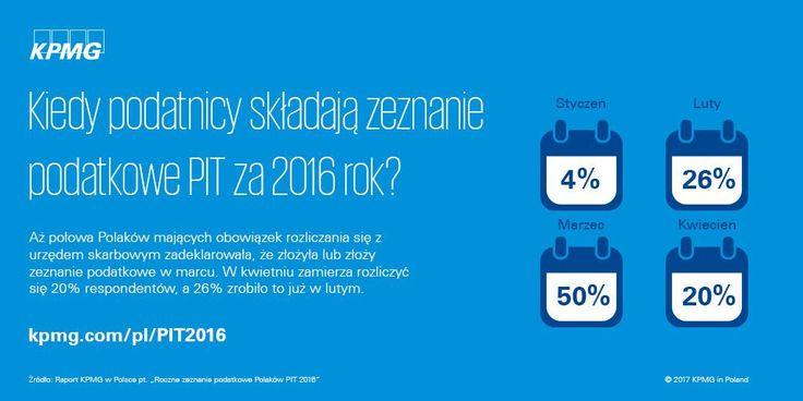 Roczne zeznanie podatkowe Polaków PIT 2016 →  | Kiedy podatnicy składają zeznanie podatkowe PIT za 2016 rok?