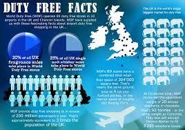 #Duty #Free #Market #UK #mafash14 #bocconi #sdabocconi #mooc #w5