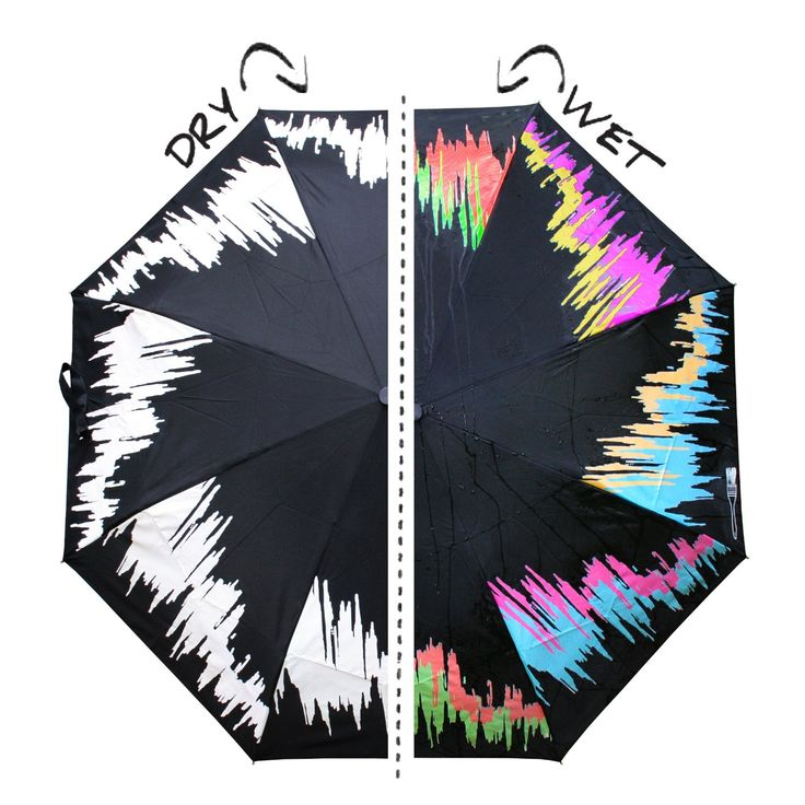 The patterns on the umbrella are made of hydrochromatic ink which changes colour when rain falls.  The black and white umbrella becomes colourful the moment it rains. Hydrochromic ink is a kind of water based ink, which can change colour from white colour to transparent when it gets wet,and would return back to original colour when it gets dry,hydrochromic ink can be applied through screen printing