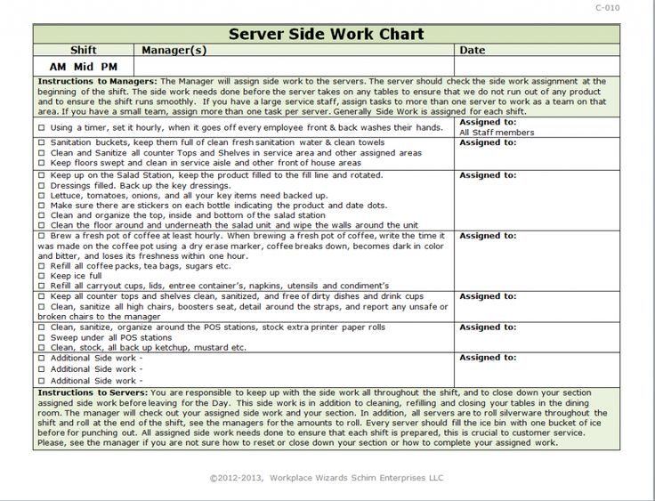 19 best Restaurant documents images on Pinterest Bartenders - sample training checklist template
