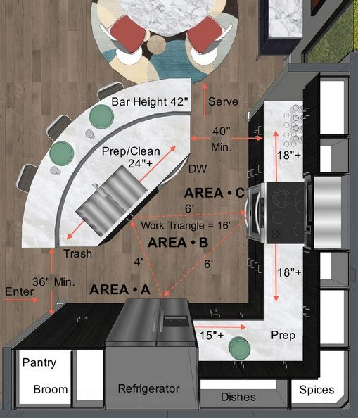 best 10+ kitchen layout design ideas on pinterest | kitchen