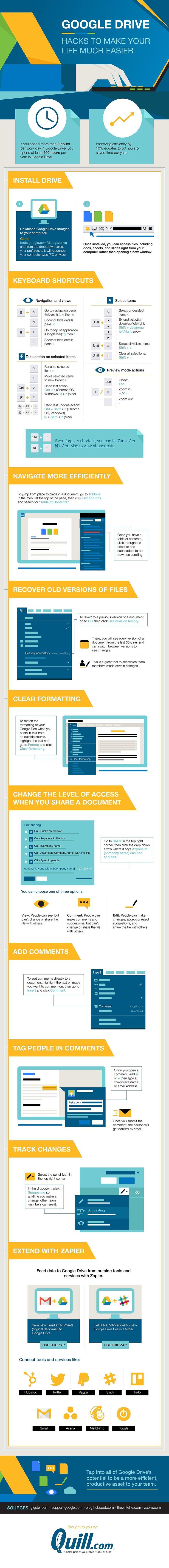 Google drive hacks to make your life much easier #infographic #Google #GoogleDrive #Hacks #Shortcuts #Internet