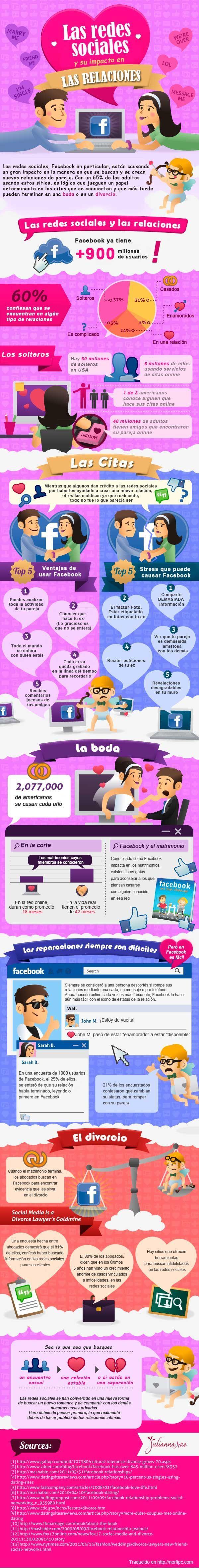 Infografía: Las redes sociales y su impacto en las relaciones