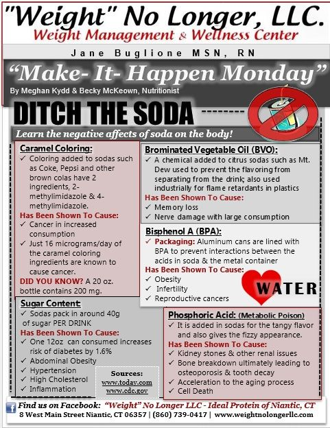 Make It Happen Monday Ditch The Soda Learn The Negatives Of