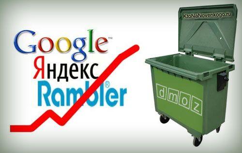 Как добавить свой сайт в каталоги Яндекса, DMOZ, Майл.ру и Рамблера— платные и бесплатные варианты регистрации   KtoNaNovenkogo.ru - создание, продвижение и заработок на сайте